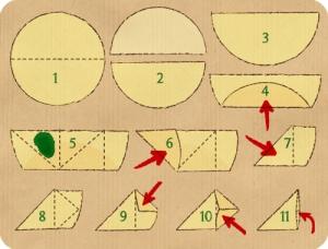 Le pliage en triangle